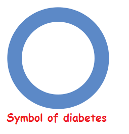File:Diabetes-logo.png